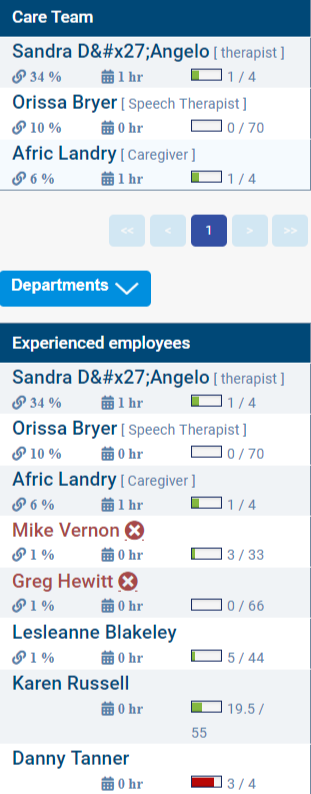 Care_Team_Experienced_Employees.png